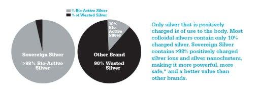 98%-Bio-active.jpg